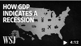 How GDP Tells Us if Were in a Recession