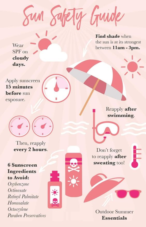 Sun Safety Guide