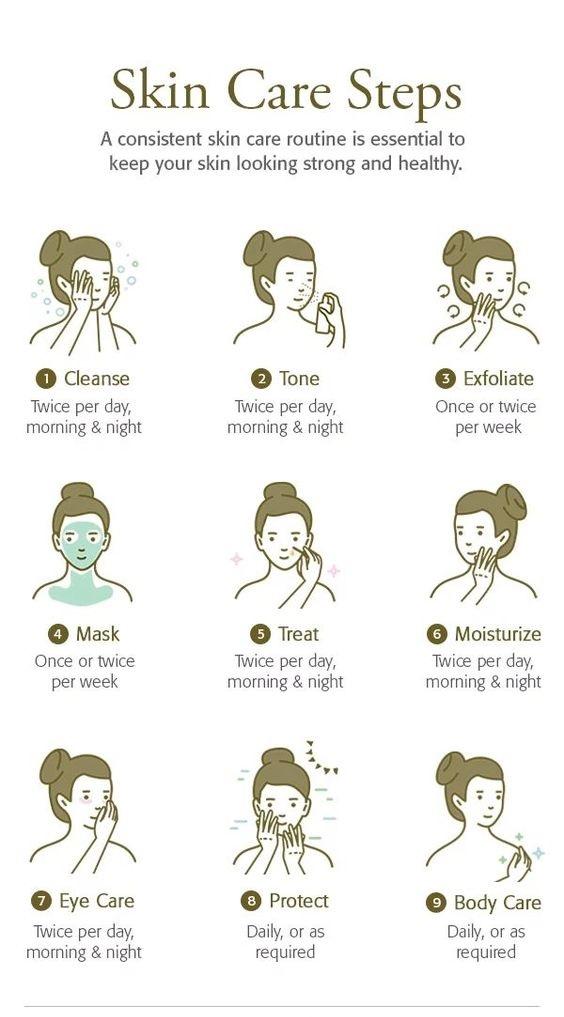 Skin Care Steps