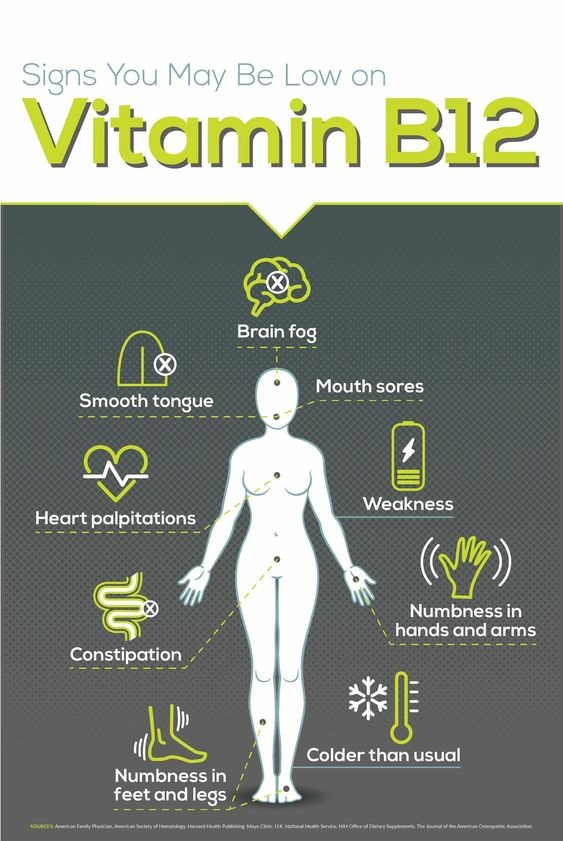 Signs You May Be Low on Vitamin B12
